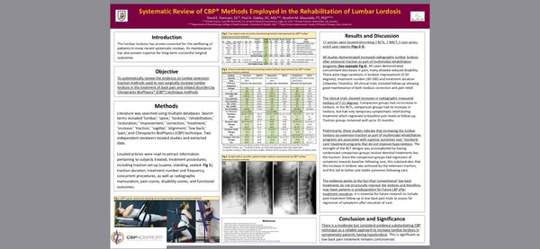 CBP Lumbar Lordosis Correction Systematic Literature Review