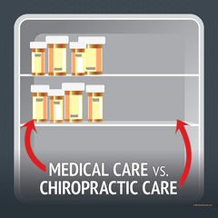 Medical vs Chiropractic Care