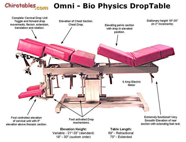 Omni Manual Flexion Bio Physics Table