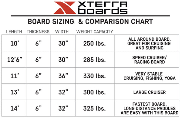 Support - XTERRA BOARDS