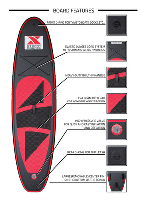 10' Premium Black Inflatable SUP Package Special