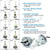 CREE LED Eti Headlight (14 models available)