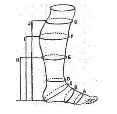 made to measure diagram the spanish boot company