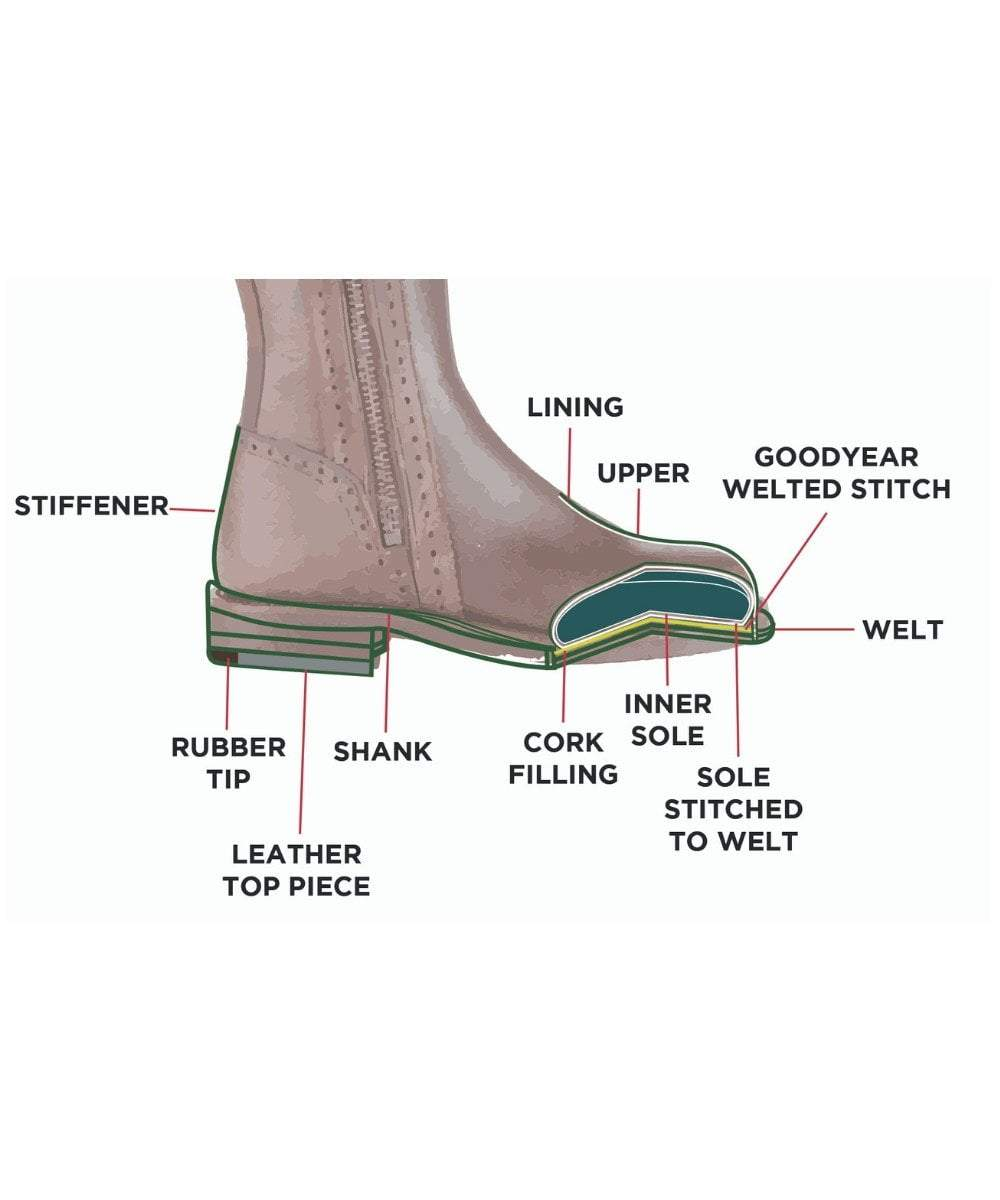 The Spanish Boot Company Leather boots Eur 35/UK 2.5 - 6 wks to order / Flat Rubber Spanish Yard Boots: Brown (flat sole)