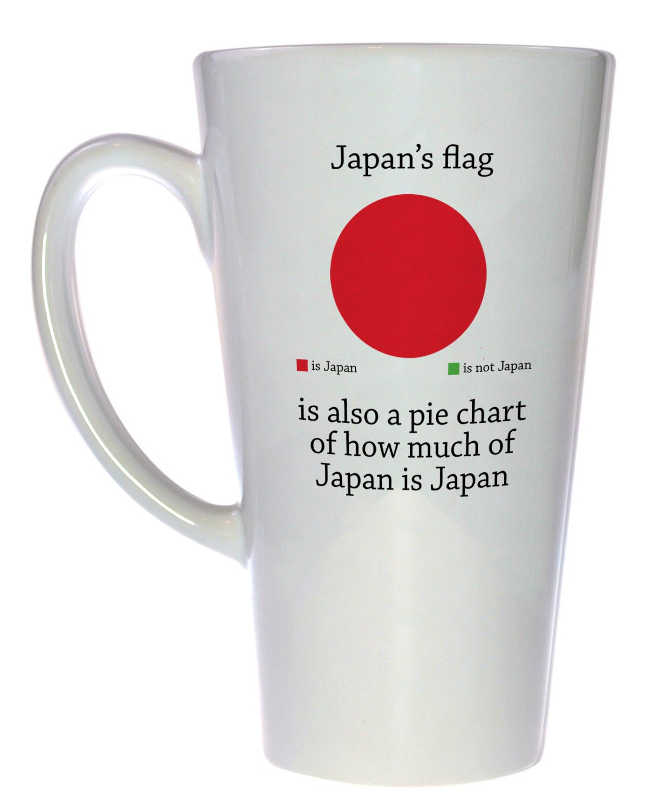 Japans flag is also a pie chart of japan coffee or tea mug latte japans flag is also a pie chart of japan coffee or tea mug latte size nvjuhfo Image collections