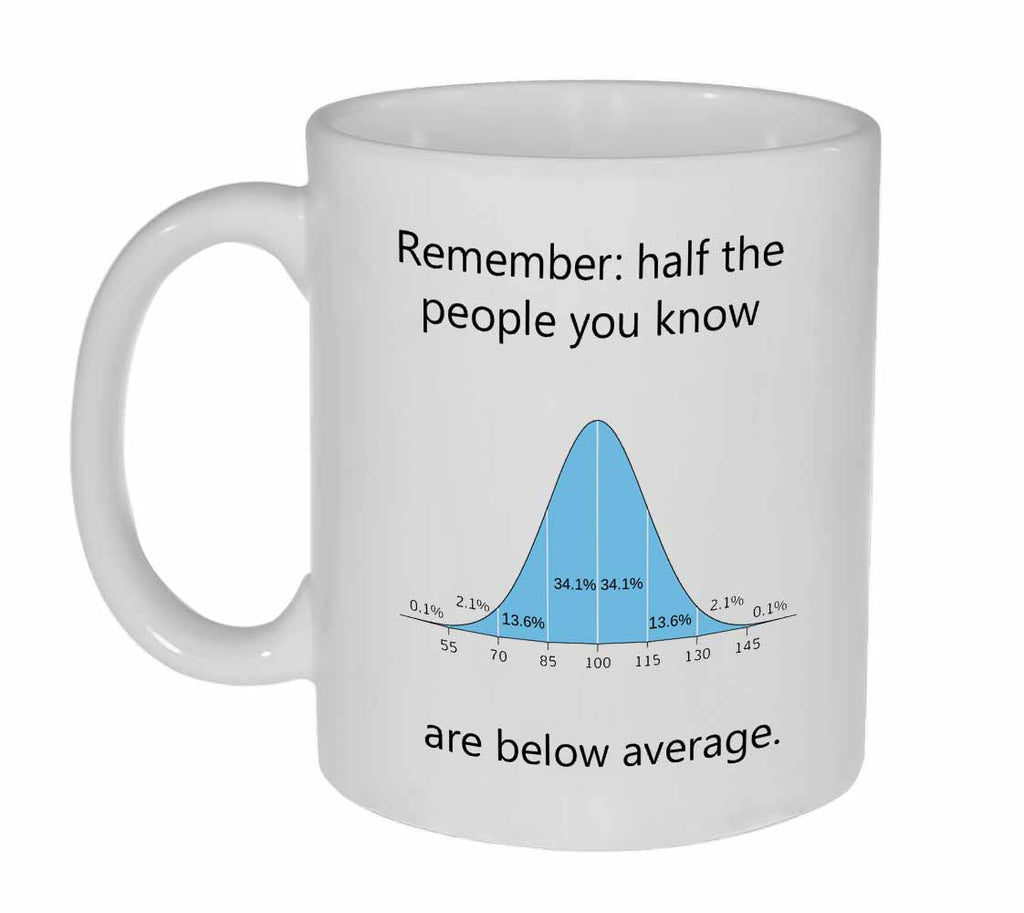 Remember Half the People you Know are Below Average Coffee or Tea Mug