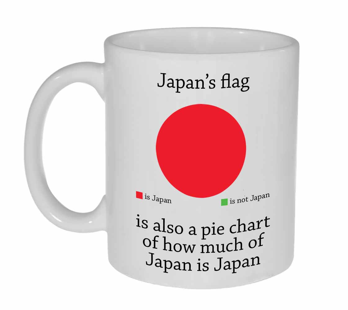 Japans flag is also a pie chart of japan coffee or tea mug japans flag is also a pie chart of japan coffee or tea mug nvjuhfo Image collections