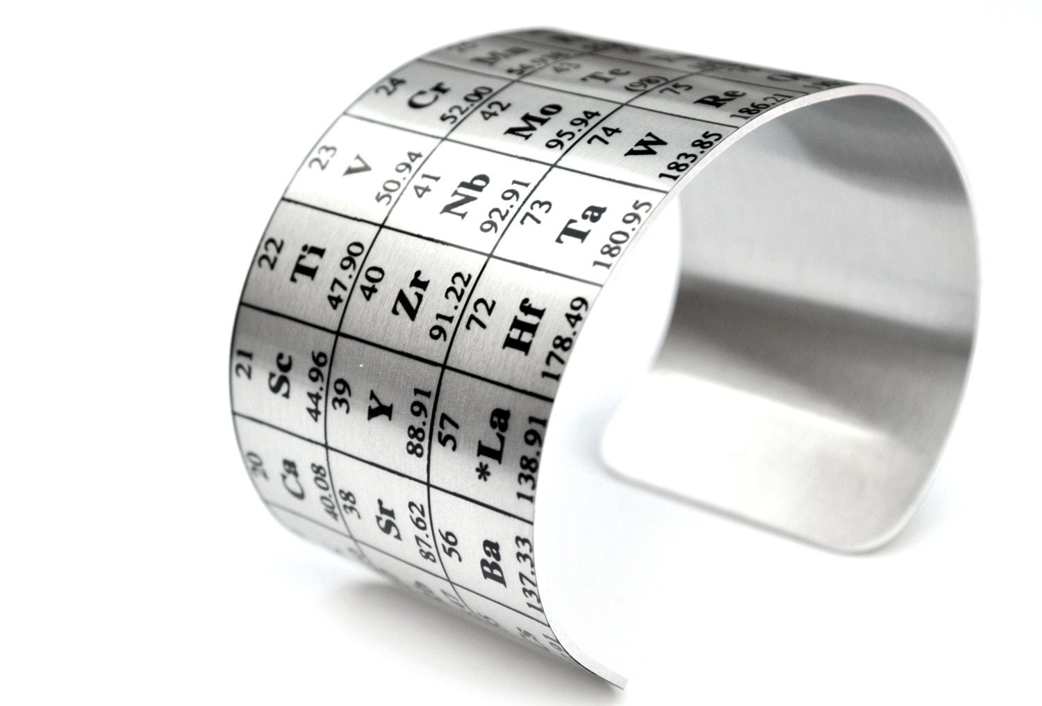 Aluminium Periodic Table Of Elements Cuff Neurons Not Included