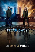 Frequency - 2017