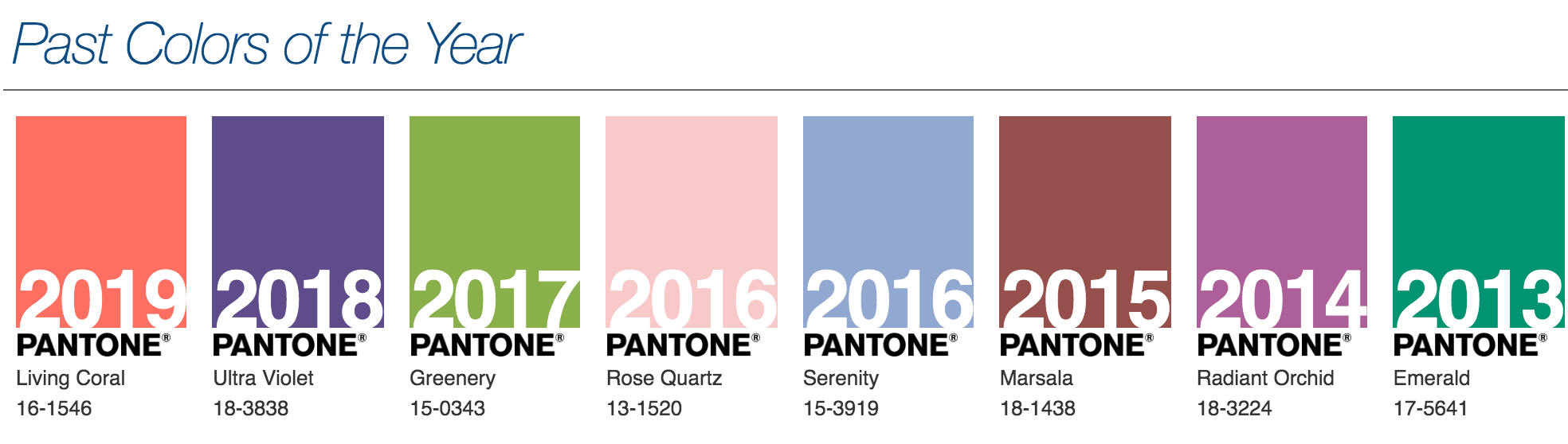 Past Pantone Color of the Year for Weddings
