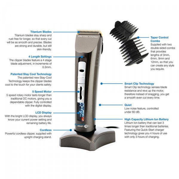 Electric Head Jog Pro-Air Clipper Plus