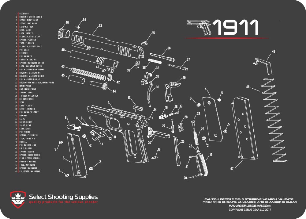 1911 Schematic Promat Select Shooting Supplies