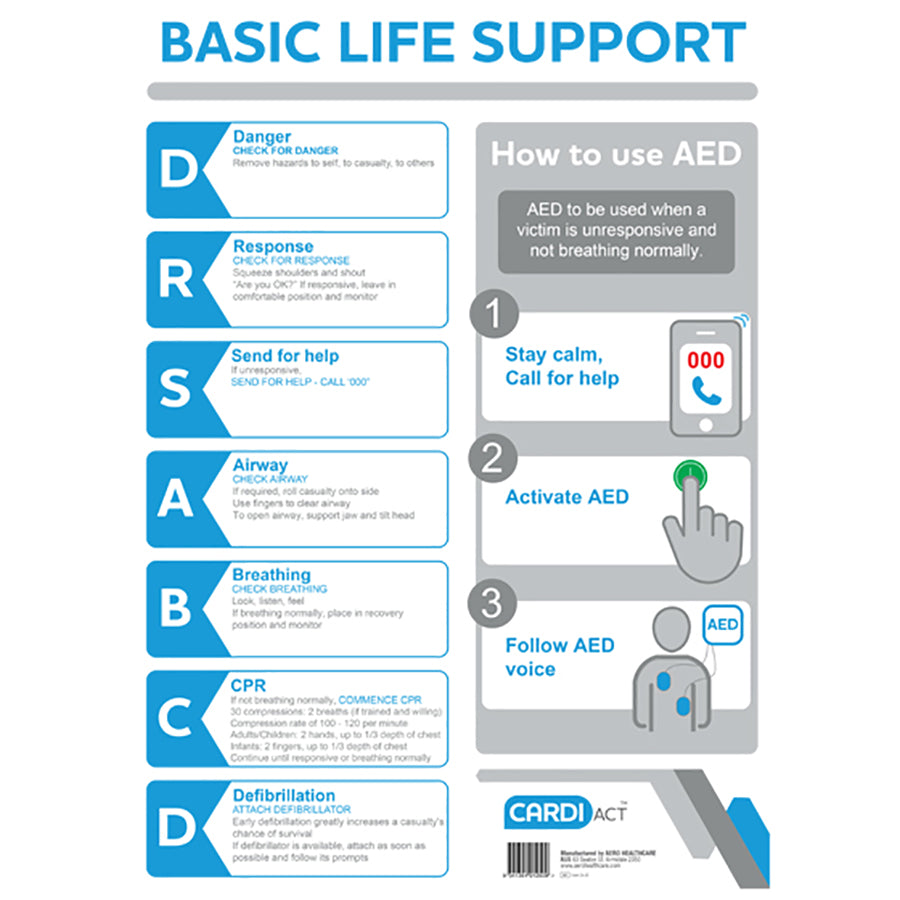 AED CPR Wall Chart (DRSABCD)