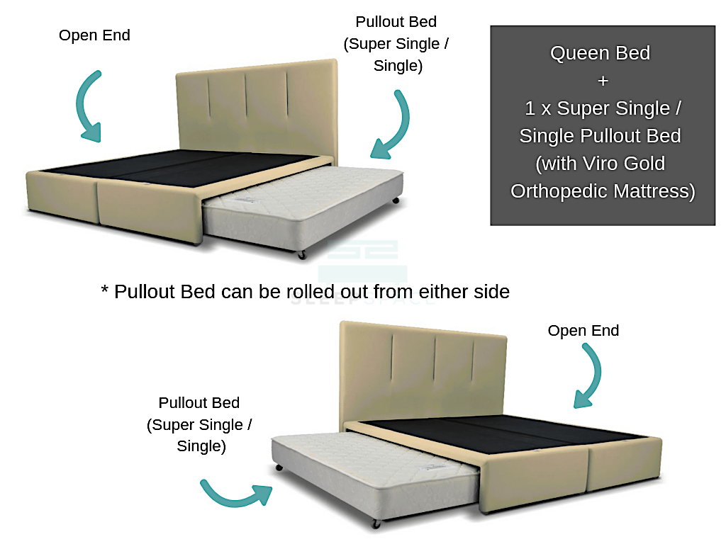 Queen Size Bed + 1 Pullout Bed