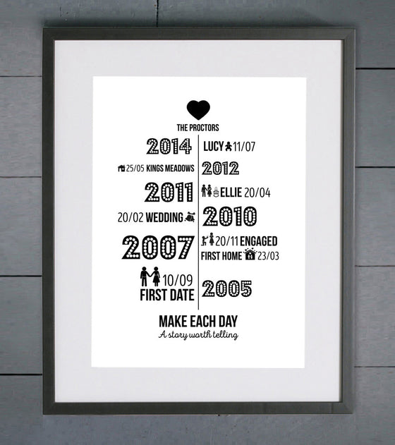 Make Each Day A Story Worth Telling Personalised Print