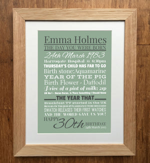 The Day You Were Born Personalised Birthday Print