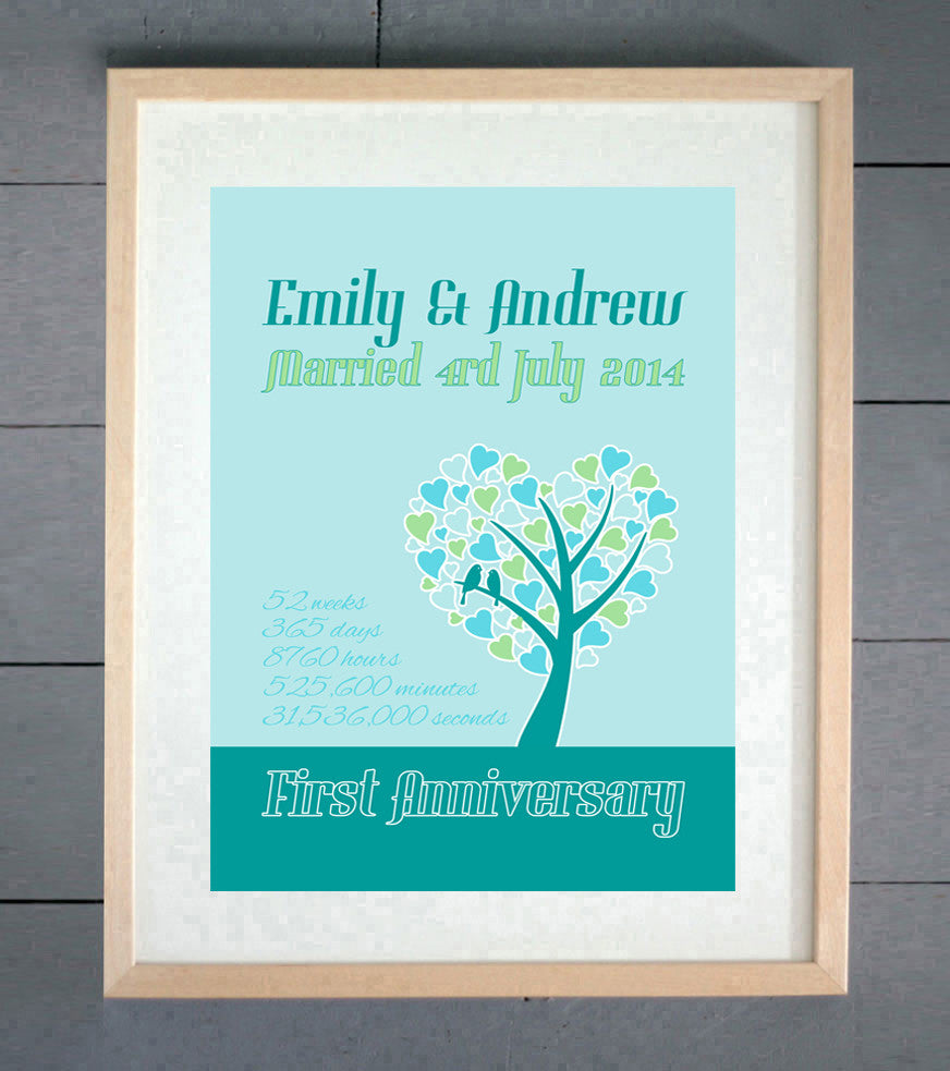 Minutes, Seconds, Hours Personalised Anniversary Print
