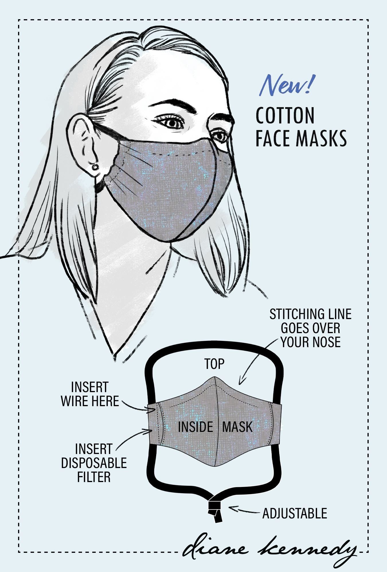 Diane Kennedy Face Mask Diagram