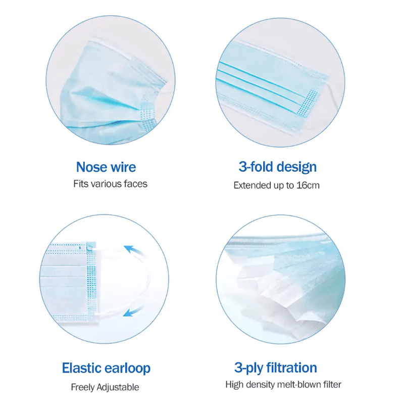 3 Ply Disposable Face Cover (Pack of 5) - Amaranth Collection