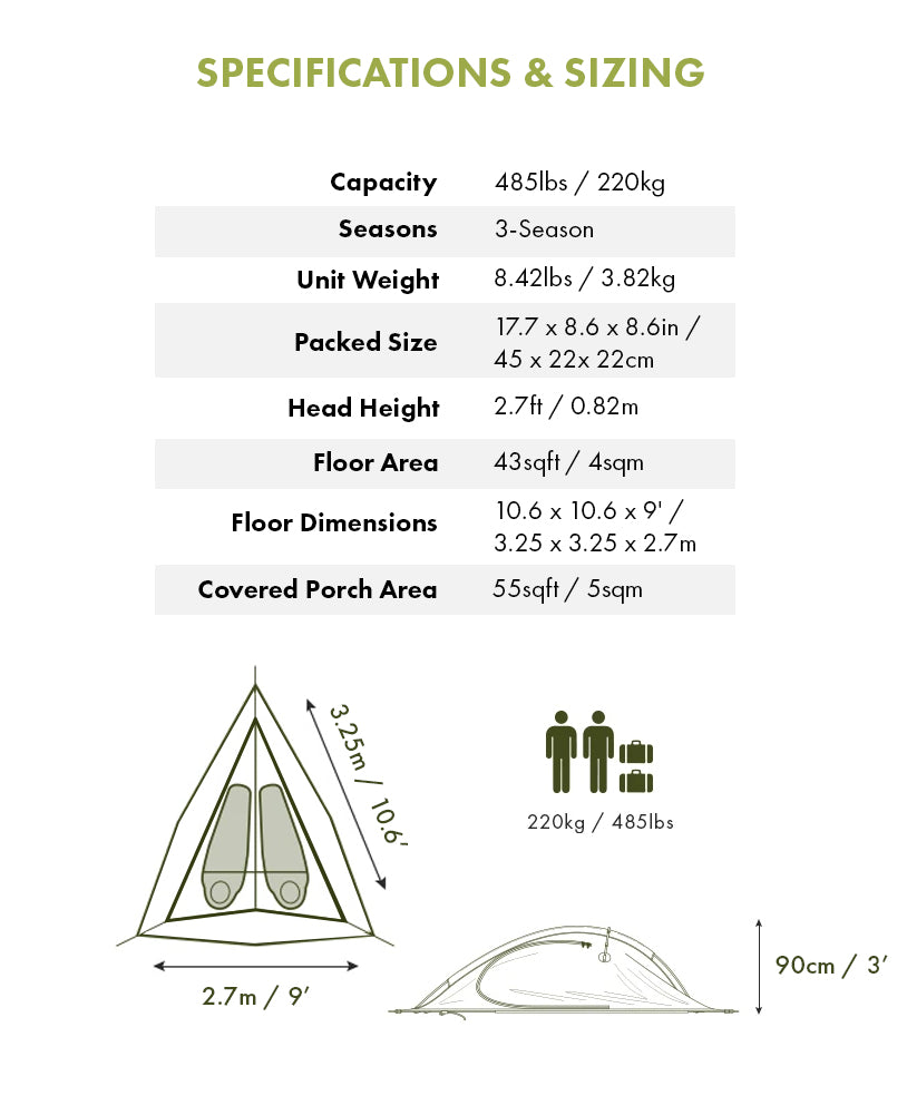 Specifications - Flite 2-Person Hammock Tent