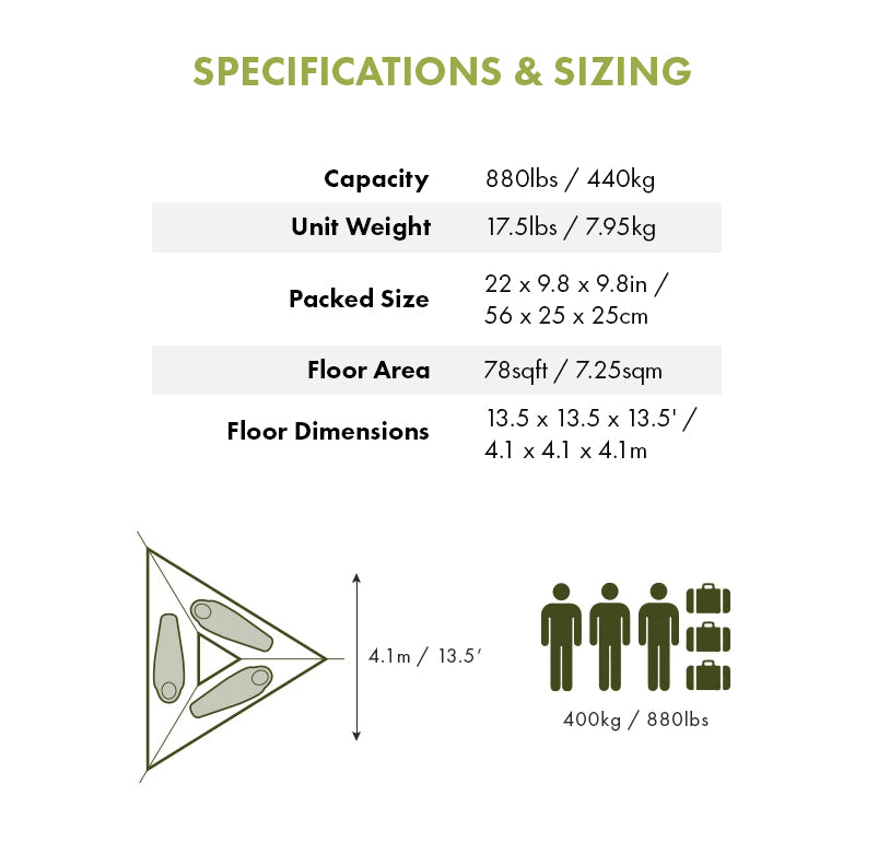 Specifications & Sizing - Trillium Giant 3-Person Hammock Tent