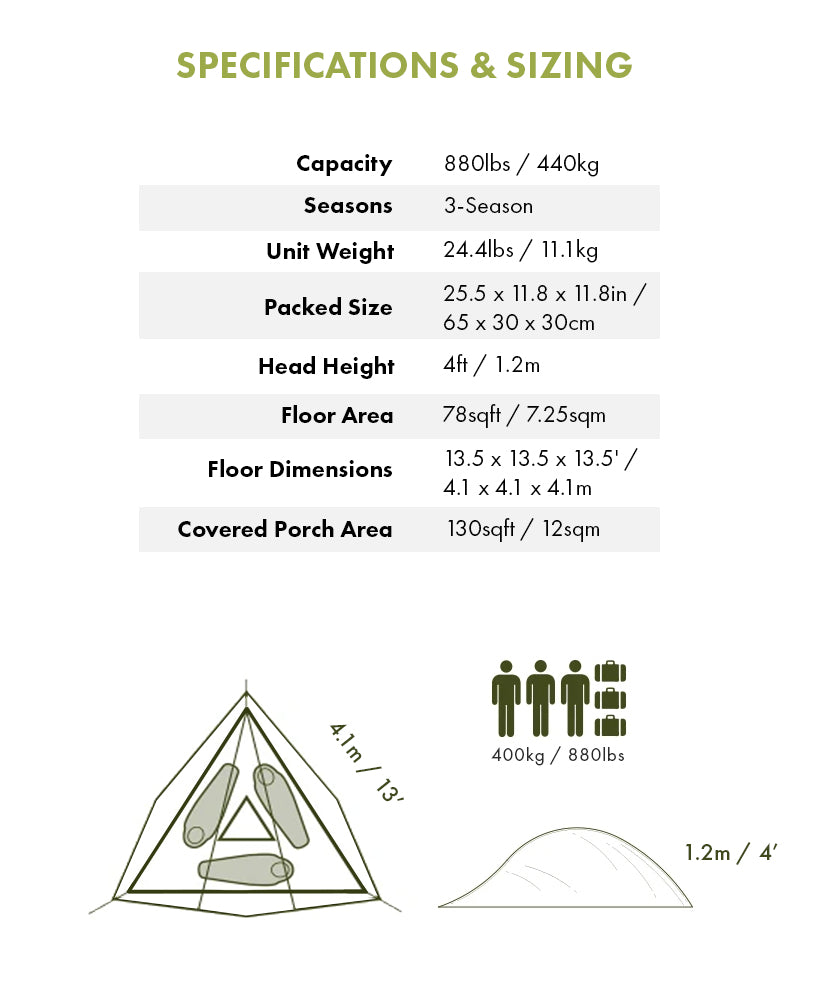 Specifications & Sizing - Stingray 3-Person Tree Tent