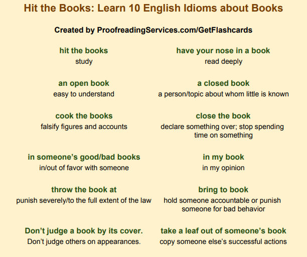 Hit the Books: Learn 10 English Idioms about Books infographic