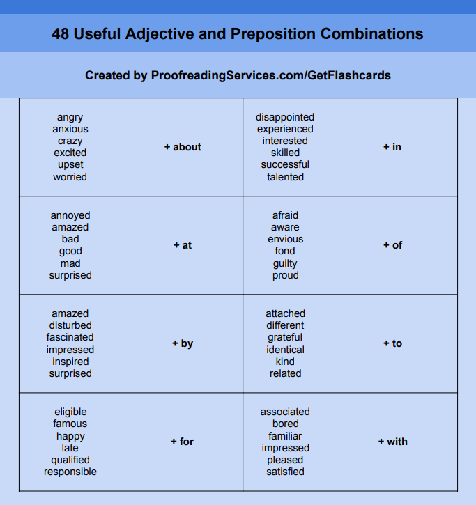 48 Useful Adjective and Preposition Combinations infographic