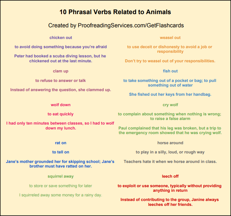 10 Phrasal Verbs Related to Animals infographic