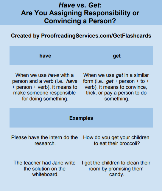 Have vs. Get: Are You Assigning Responsibility or Convincing a Person? infographic