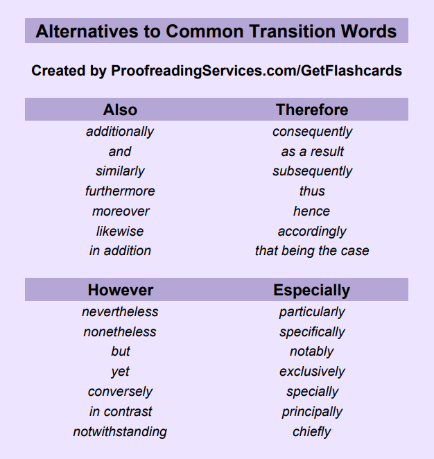 Alternatives to Common Transition Words infographic