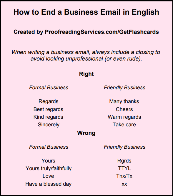 How to End a Business E-mail in English infographic