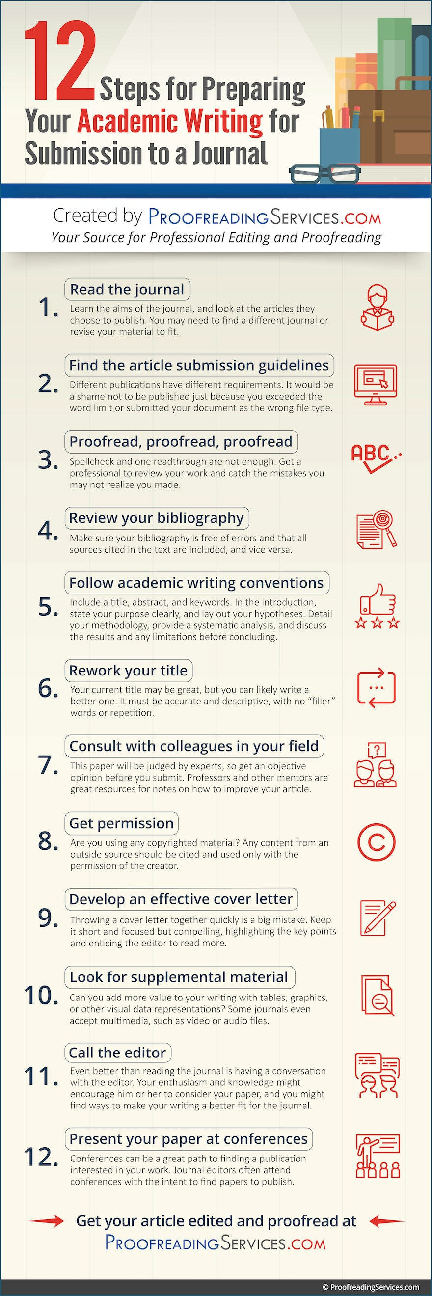 12 Steps for Preparing Your Academic Writing for Submission to a Journal infographic
