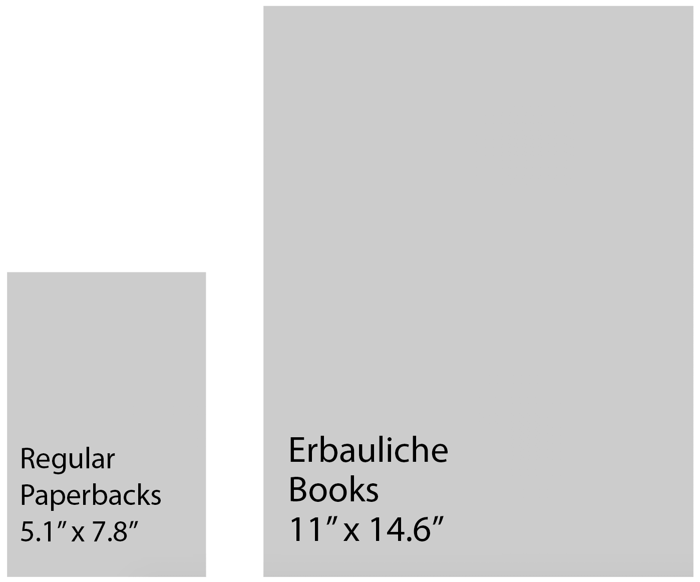 Erbauliche Book Comparison