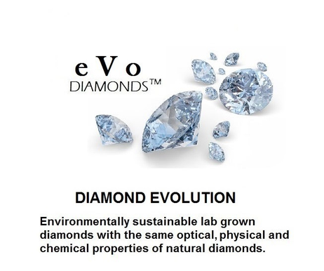 Lab Grown Cultured Diamonds - They're Real and They are Spectacular!