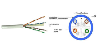 CATEGORY 6 UNSHIELDED TWISTED PAIR CABLE