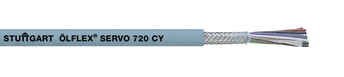 OLFLEX Servo 720CY Cable Core mm² Conductor Bare Copper