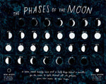 The Phases of the Moon Print