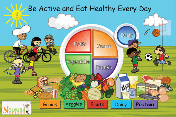 My Plate Be Active poster for kids