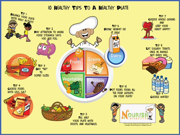 Nourish Interactive - Nutrition Materials For Children