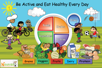 Download: My Plate - Be Active Poster