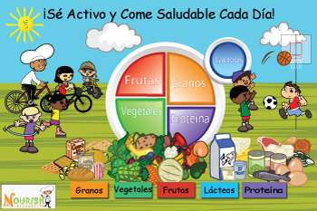 Spanish Version My Plate - Active Play Poster