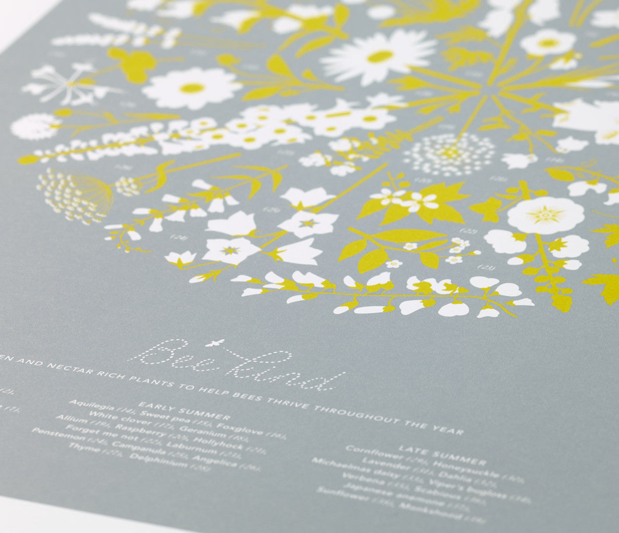 Close up of Bee Kind floral screen print in grey and yellow, economical wall art ideas