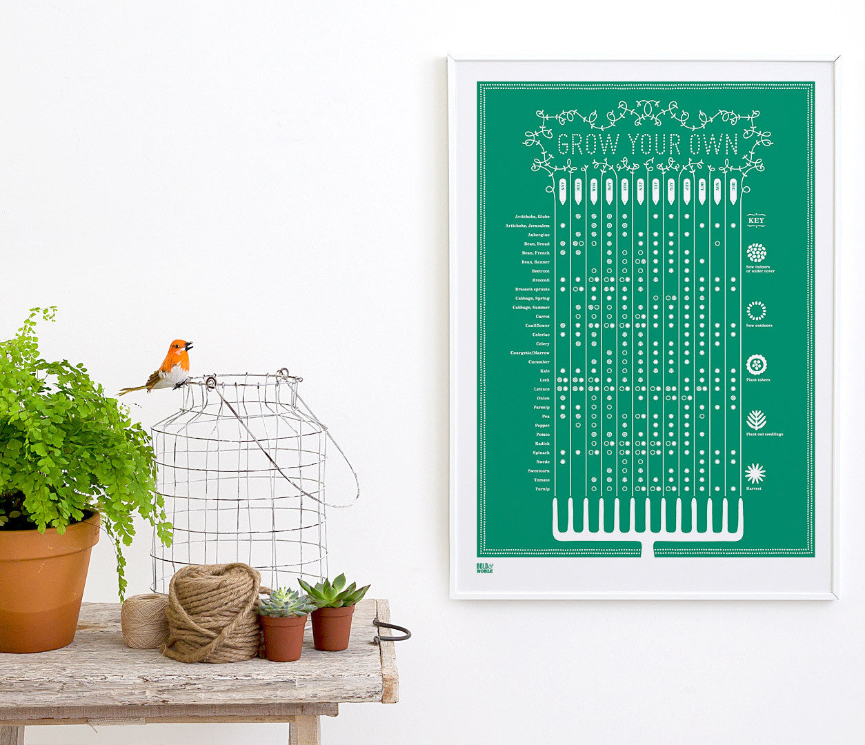 Wall Art ideas: Economical Screen Prints, Grow Your Own Planting Guide in Emerald Green