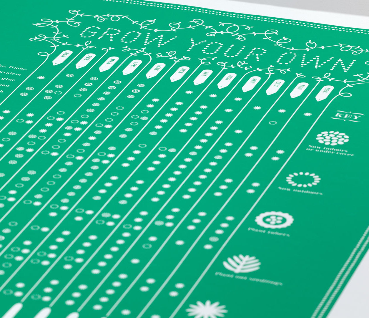 Close up of Grow your Own Planting Guide in Emerald Green, screen printed poster