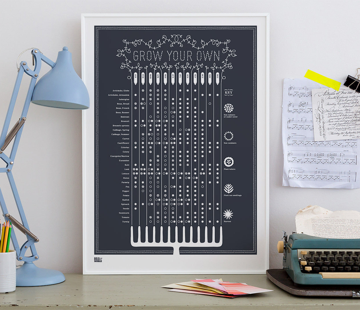 Wall Art ideas: Economical Screen Prints, Grow Your Own Planting Guide in Sheer Slate