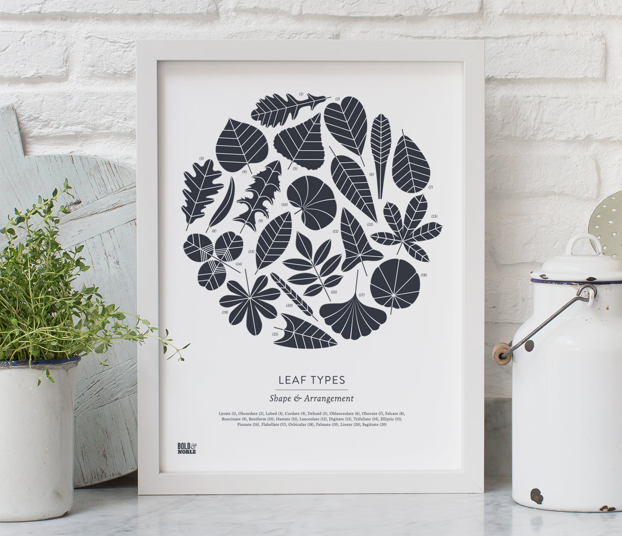 Pictures and Wall Art, Screen Printed Leaf Types design in sheer slate