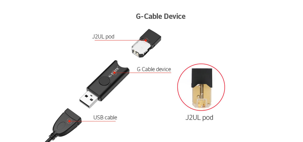 G-taste G-cable