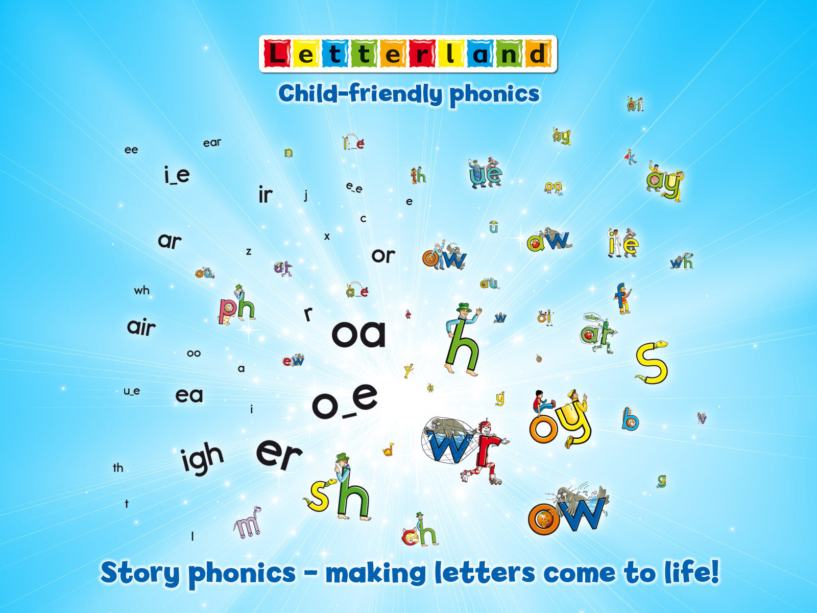 Useful Links for Phonics for Parents Course