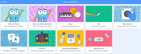 The BBC micro:bit , lesson packs and accessories – tagged